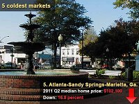 Atlanta a Cold Market?