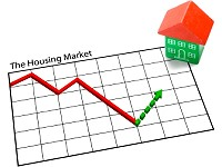 Housing Market Ups & Downs